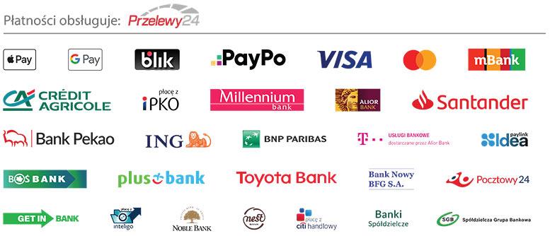 Metody płatności providera przelewy24
